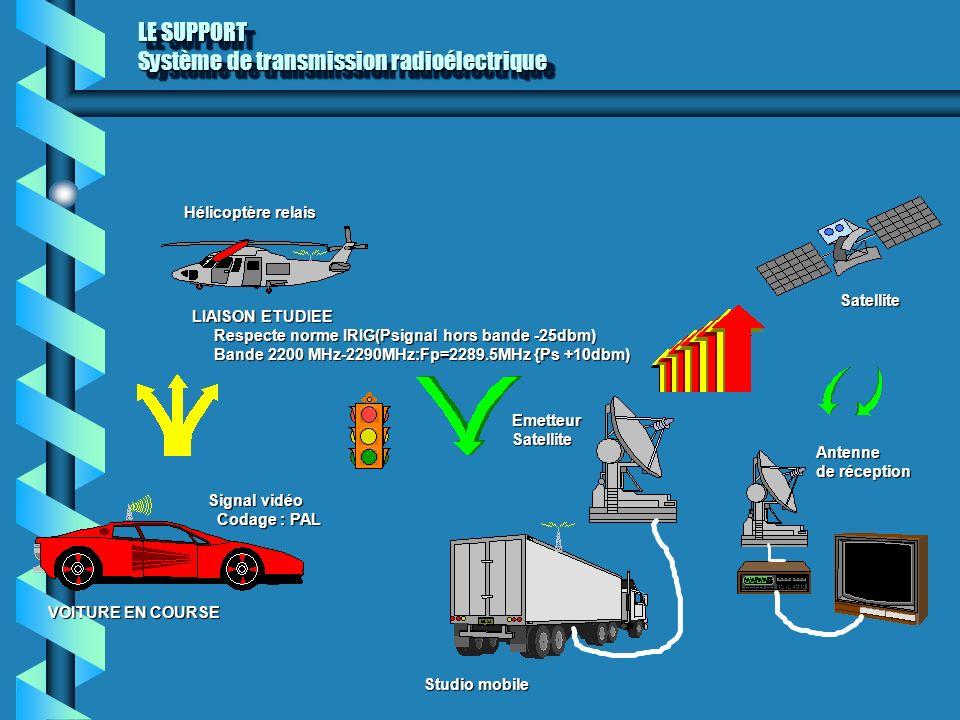 LE SUPPORT Système de transmission radioélectrique