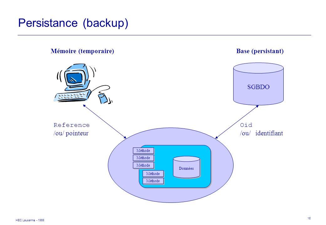 Persistance (backup) Mémoire (temporaire) Base (persistant) SGBDO