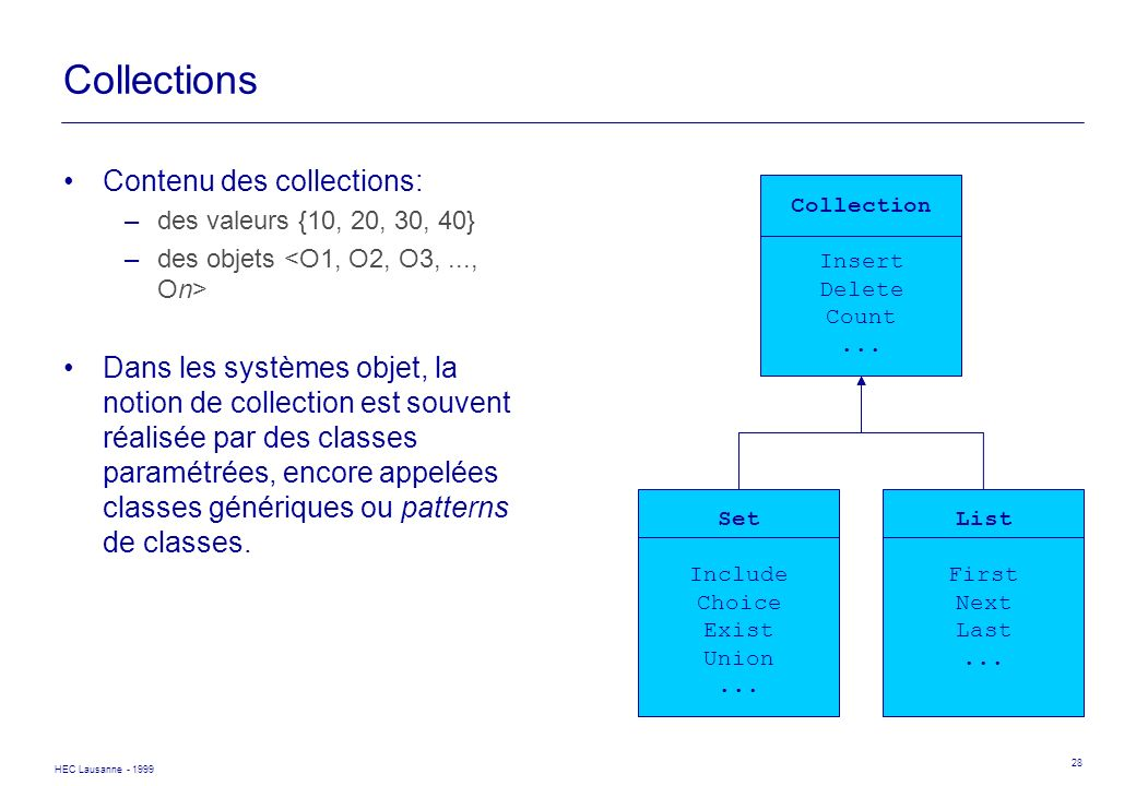 Collections Contenu des collections: