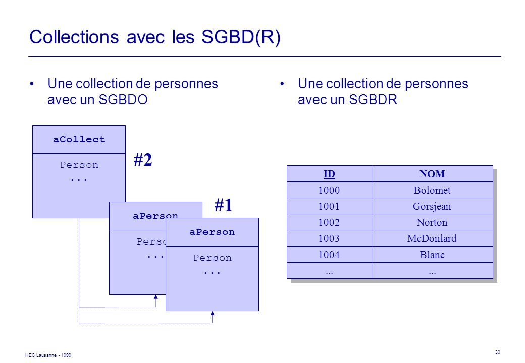 Collections avec les SGBD(R)