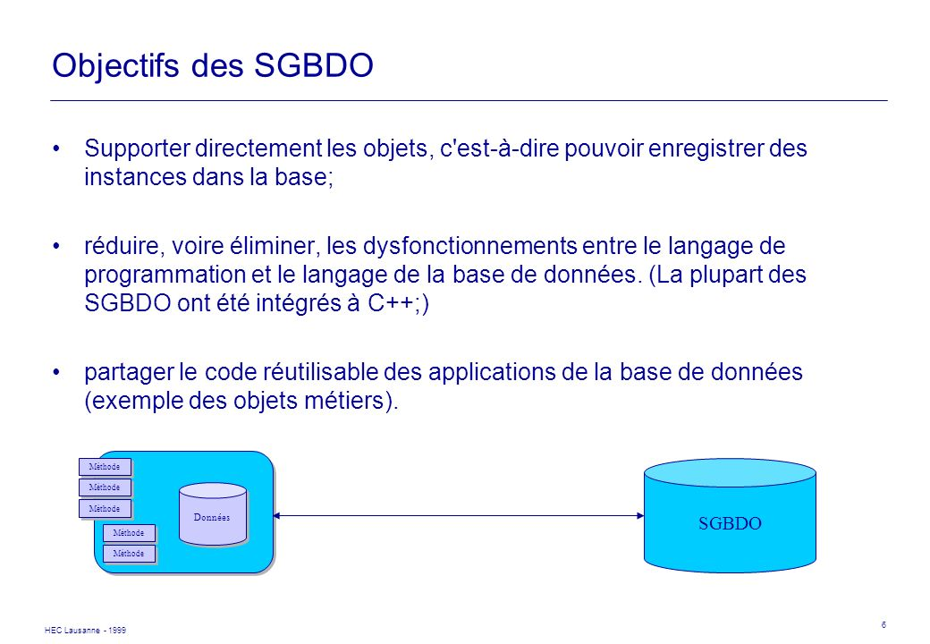 Objectifs des SGBDO Supporter directement les objets, c est-à-dire pouvoir enregistrer des instances dans la base;