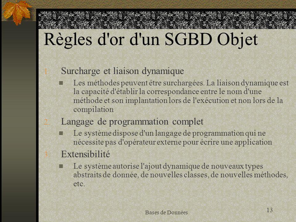 Règles d or d un SGBD Objet