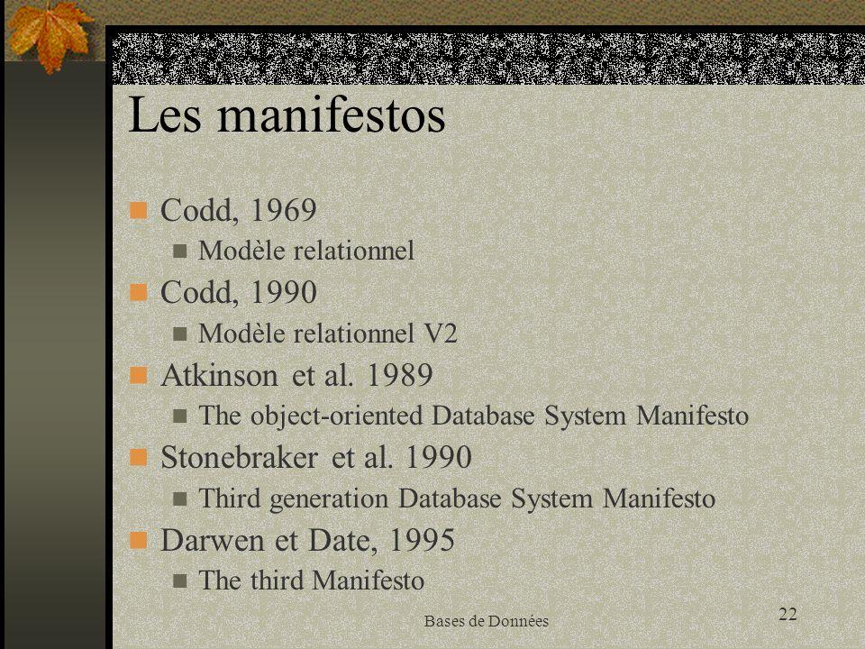 Les manifestos Codd, 1969 Codd, 1990 Atkinson et al. 1989