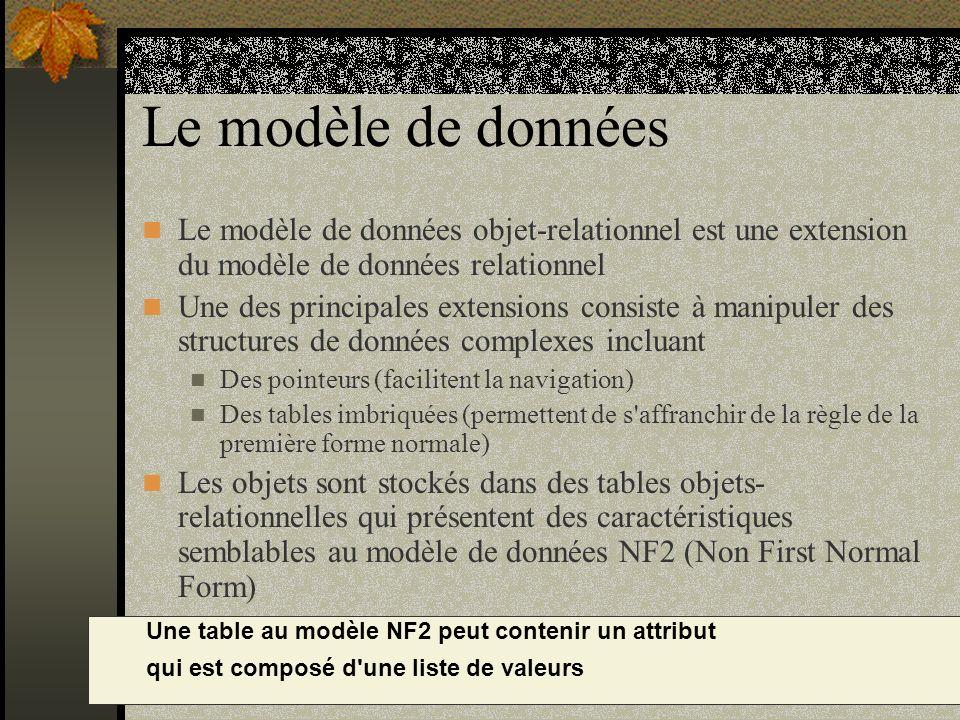 Le modèle de données Le modèle de données objet-relationnel est une extension du modèle de données relationnel.