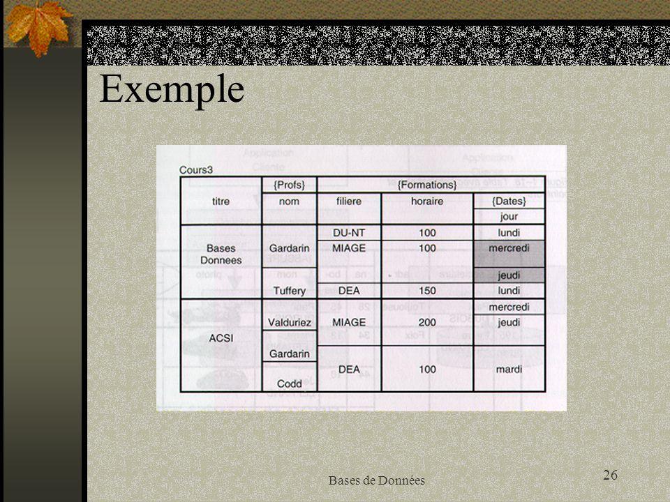 Exemple Bases de Données