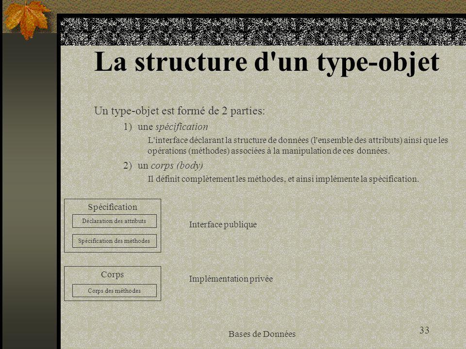 La structure d un type-objet