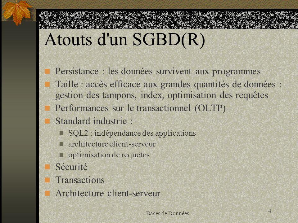 Atouts d un SGBD(R) Persistance : les données survivent aux programmes