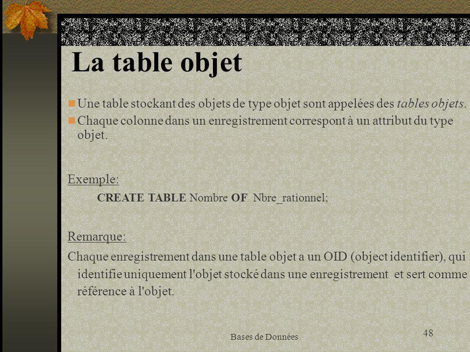 La table objet Une table stockant des objets de type objet sont appelées des tables objets.