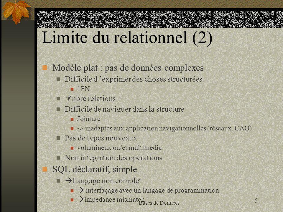 Limite du relationnel (2)