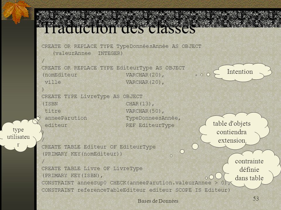 Traduction des classes