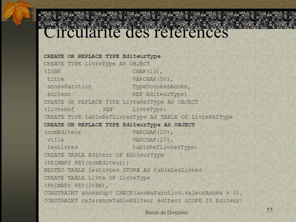 Circularité des références