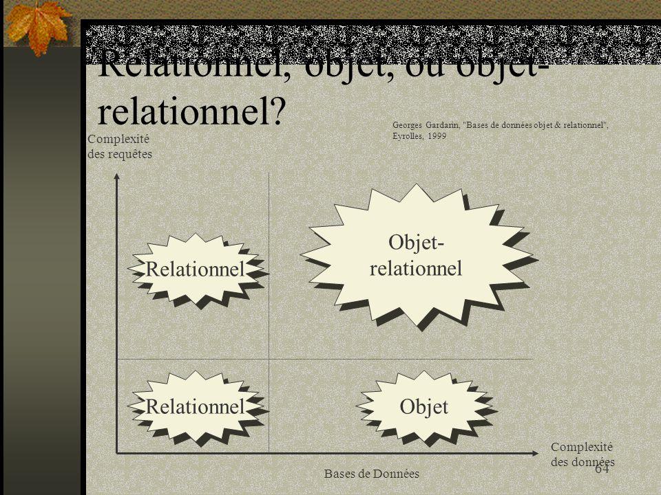 Relationnel, objet, ou objet-relationnel