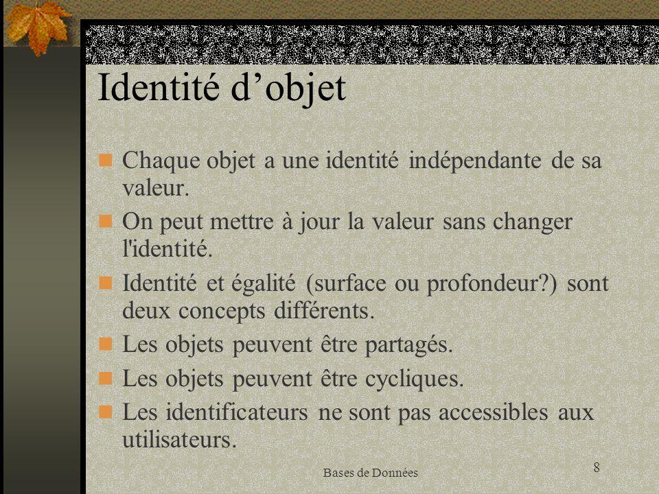 Identité d'objet Chaque objet a une identité indépendante de sa valeur. On peut mettre à jour la valeur sans changer l identité.