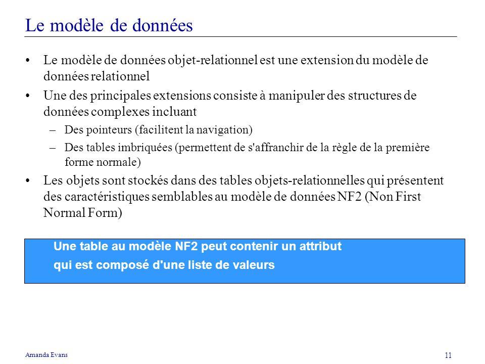 Le modèle de donnéesLe modèle de données objet-relationnel est une extension du modèle de données relationnel.