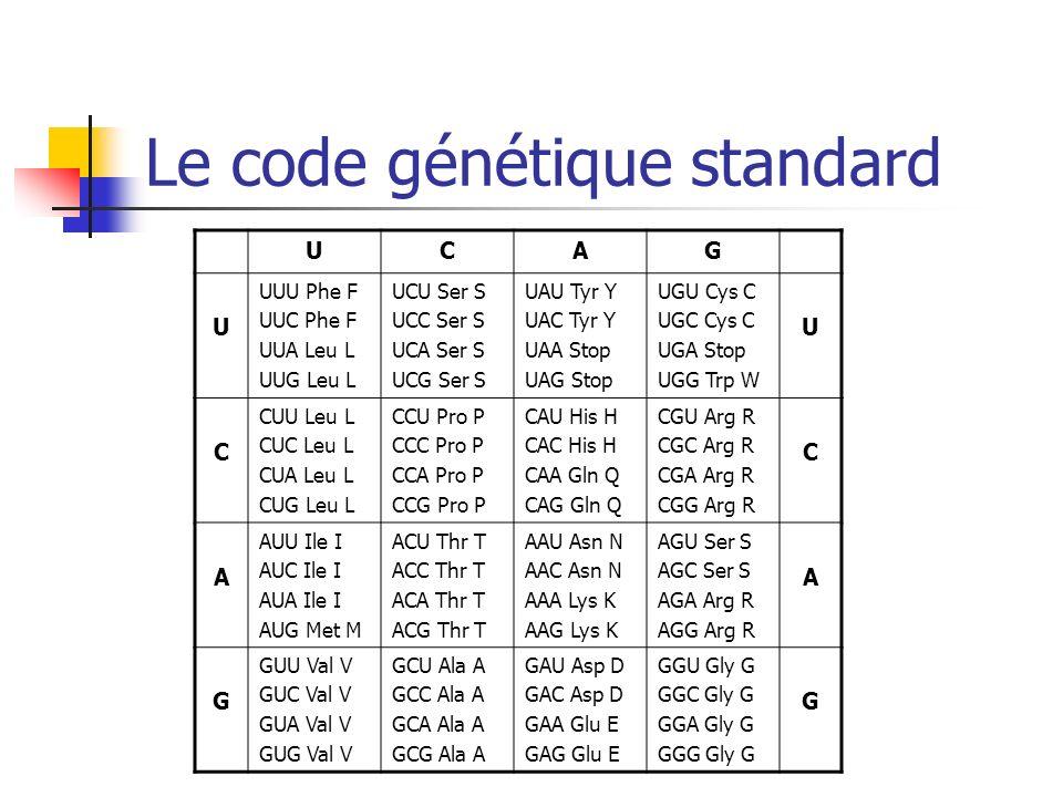 Le code génétique standard
