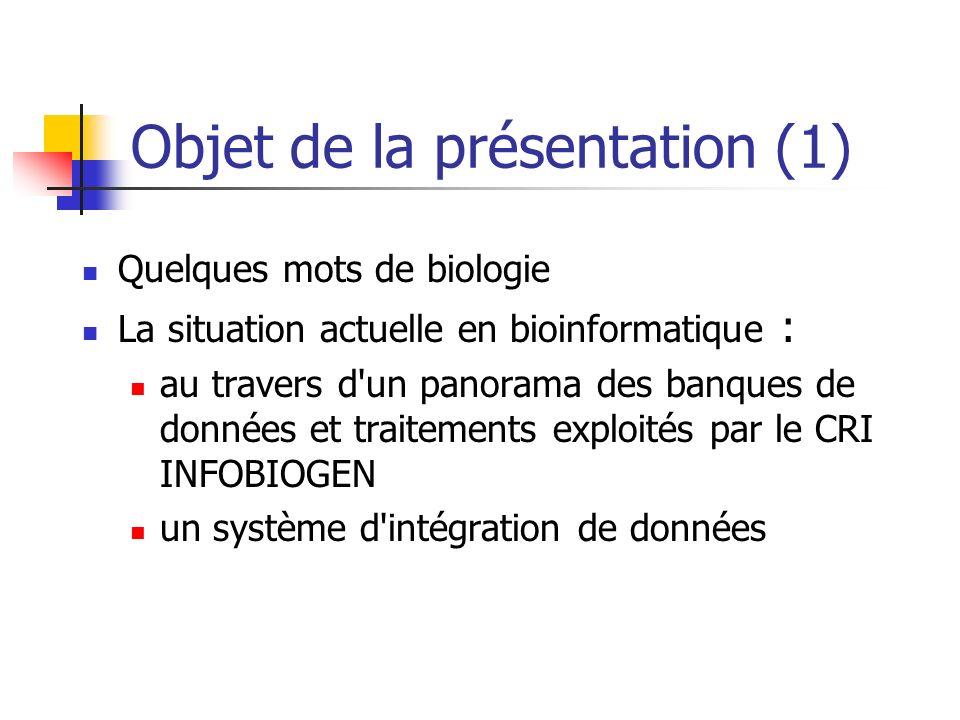 Objet de la présentation (1)