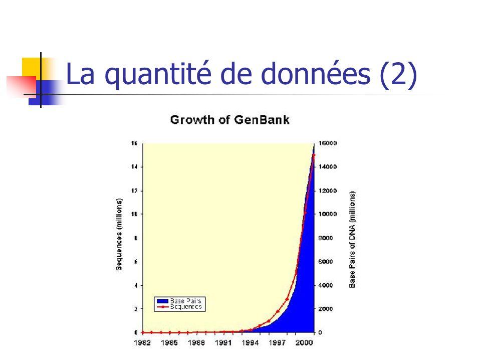 La quantité de données (2)