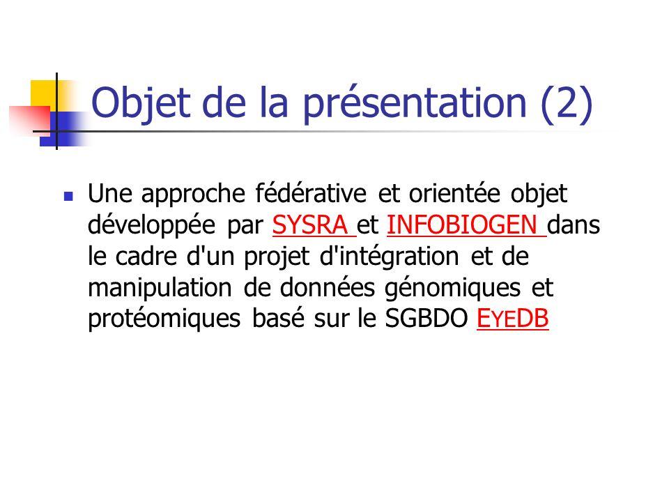 Objet de la présentation (2)