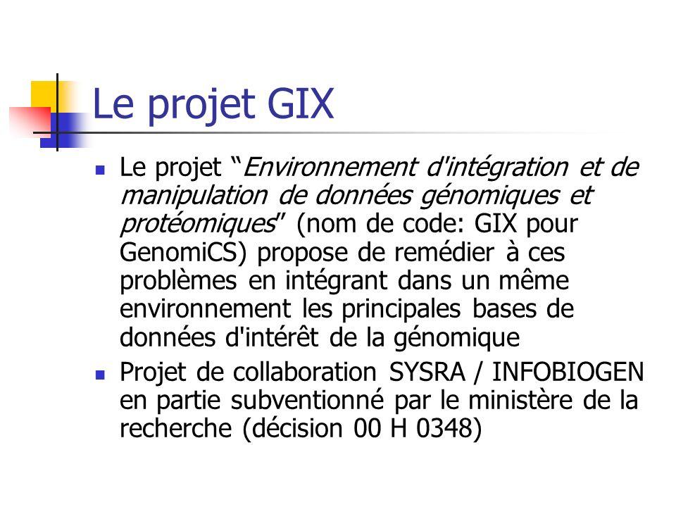 Le projet GIX