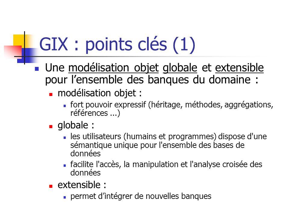 GIX : points clés (1) Une modélisation objet globale et extensible pour l'ensemble des banques du domaine :