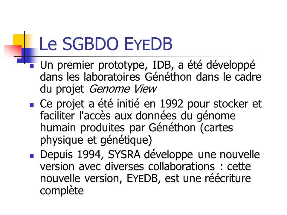 Le SGBDO EYEDB Un premier prototype, IDB, a été développé dans les laboratoires Généthon dans le cadre du projet Genome View.