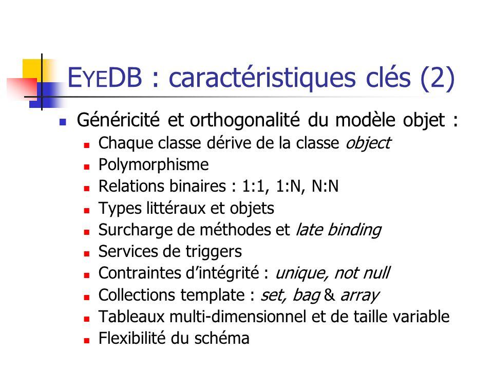 EYEDB : caractéristiques clés (2)