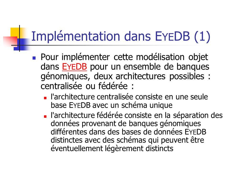Implémentation dans EYEDB (1)