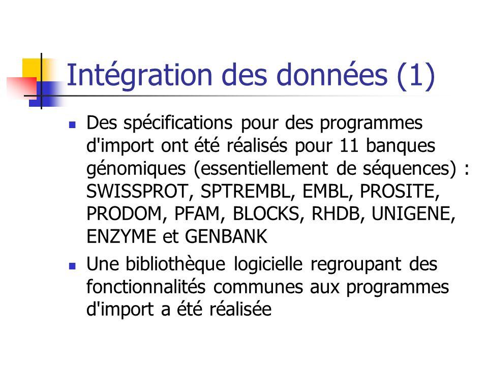 Intégration des données (1)