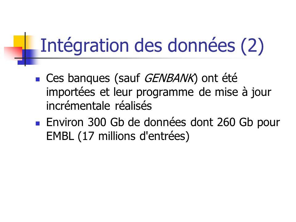 Intégration des données (2)