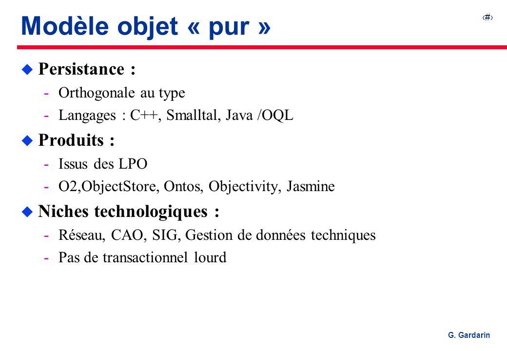 Modèle objet « pur » Persistance : Produits : Niches technologiques :