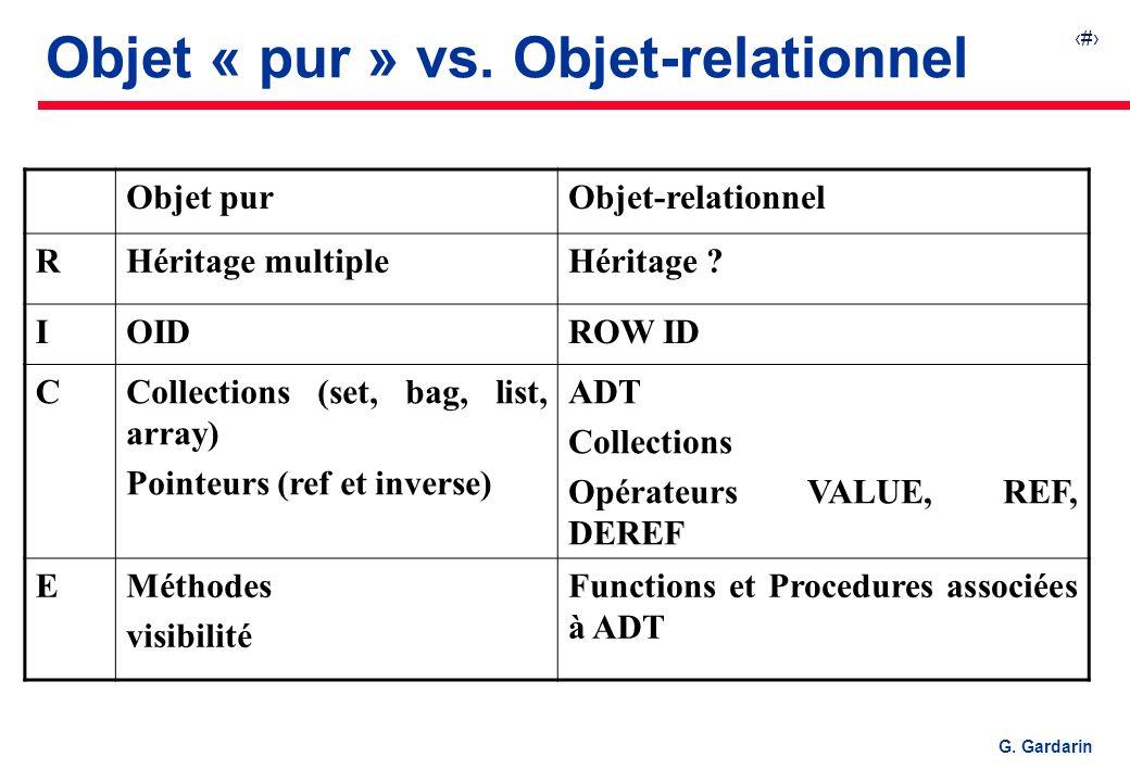 Objet « pur » vs. Objet-relationnel