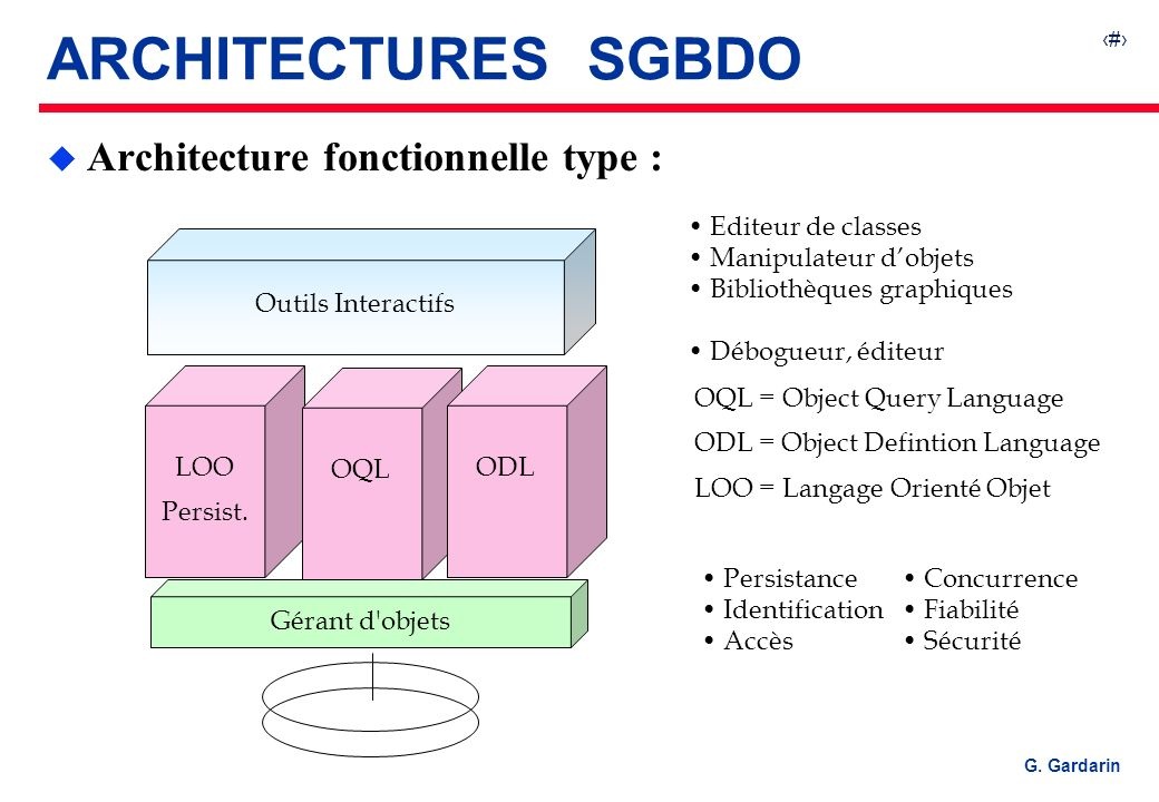 ARCHITECTURES SGBDO Architecture fonctionnelle type :