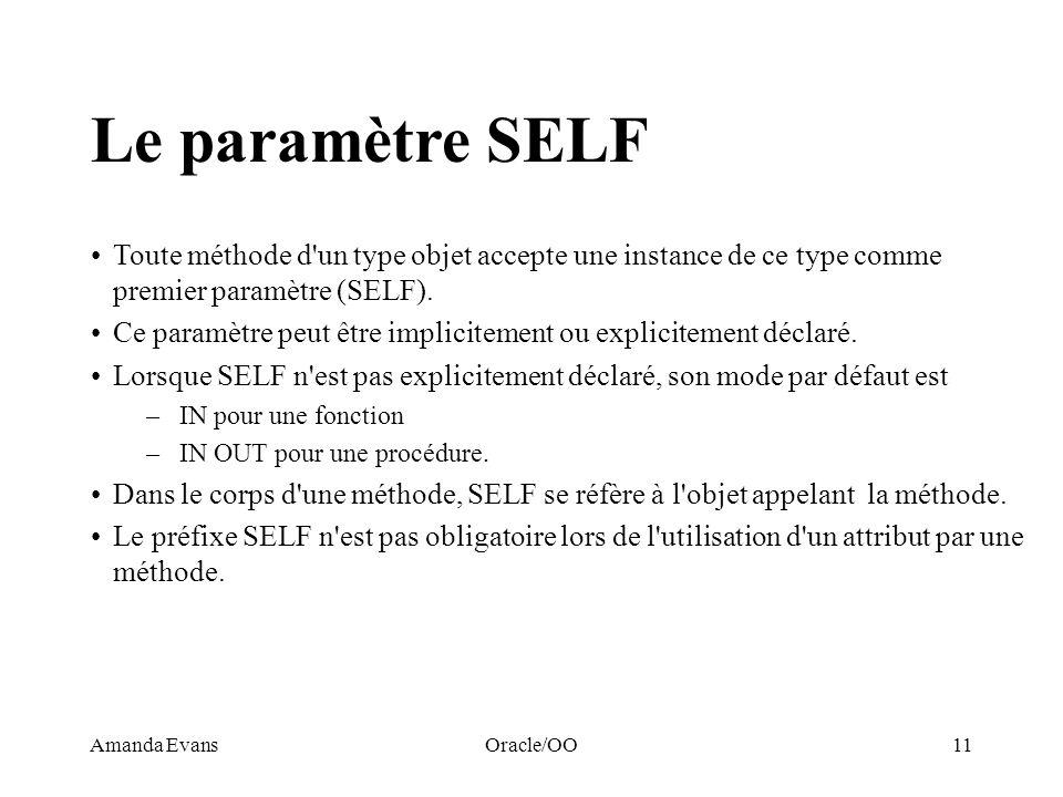 Le paramètre SELF Toute méthode d un type objet accepte une instance de ce type comme premier paramètre (SELF).