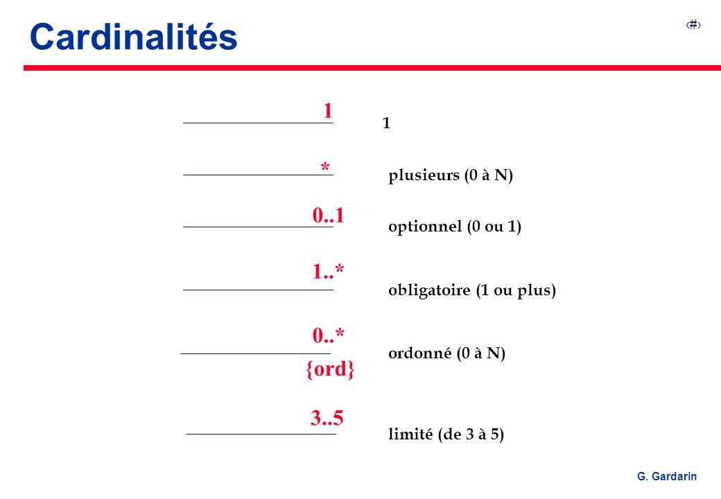 Cardinalités 1 * 0..1 1..* 0..* {ord} 3..5 1 plusieurs (0 à N)