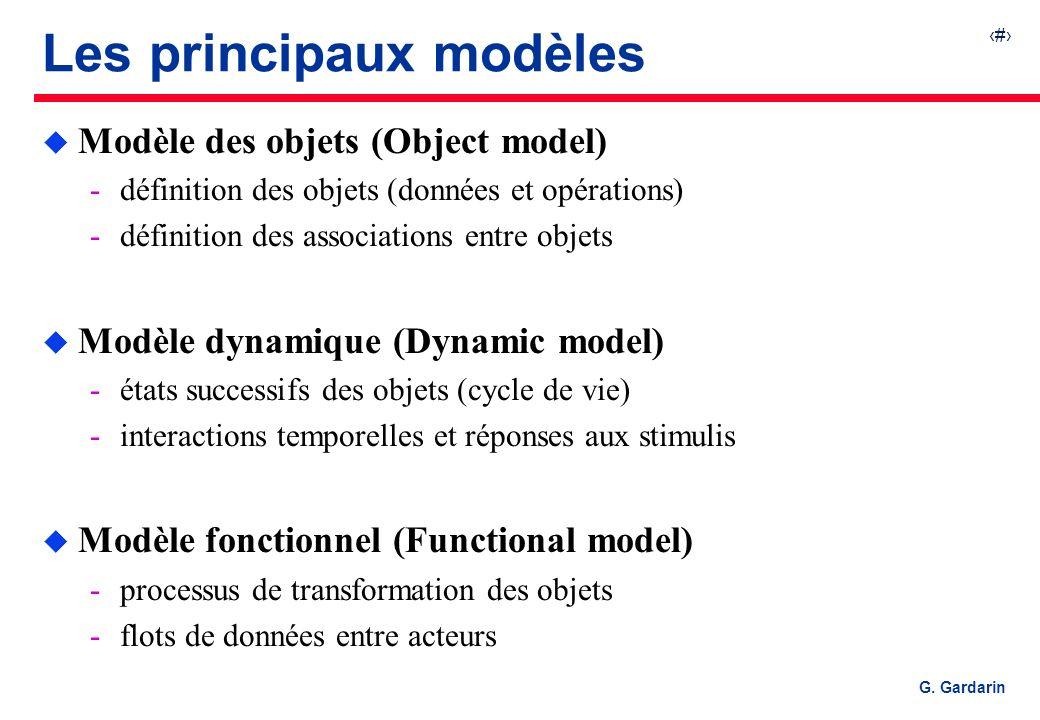 Les principaux modèles