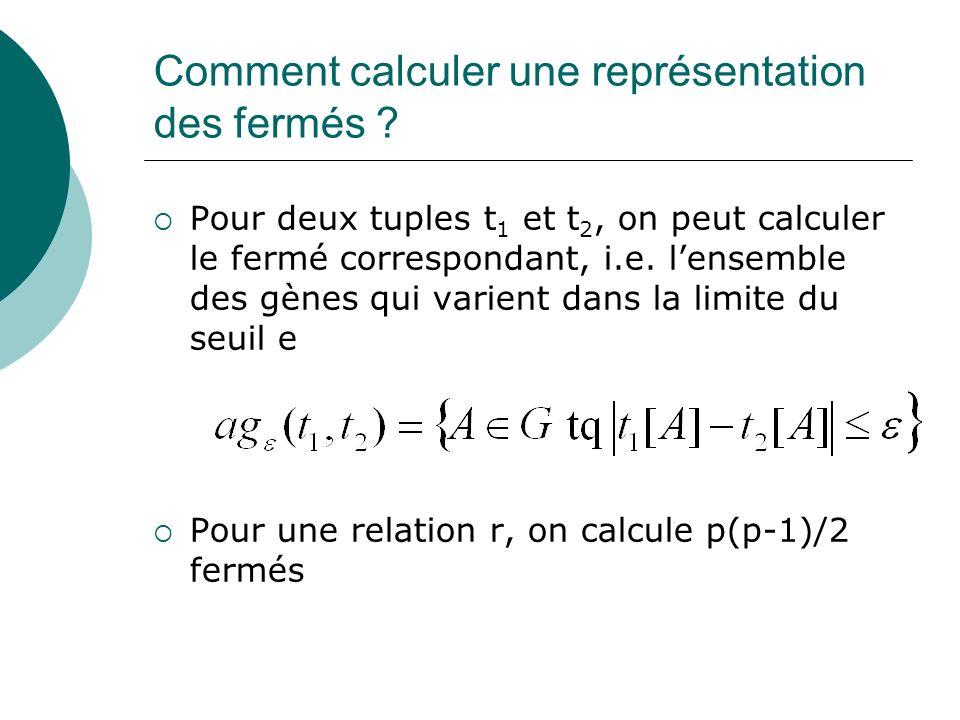 Comment calculer une représentation des fermés