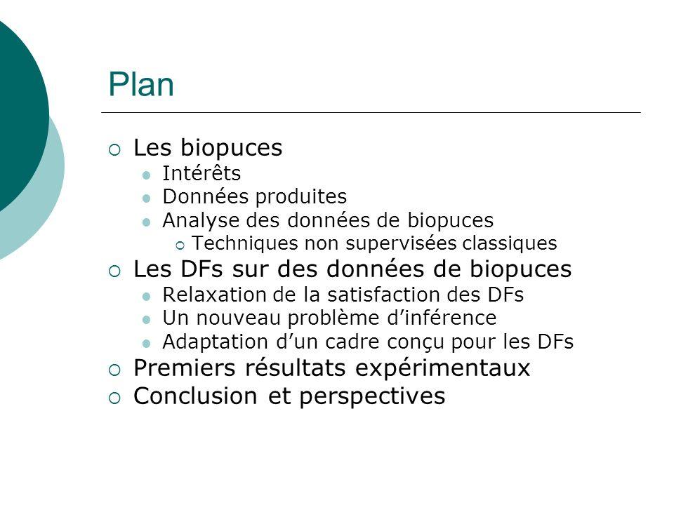 Plan Les biopuces Les DFs sur des données de biopuces