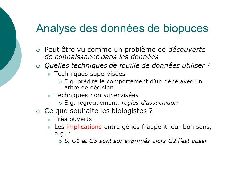 Analyse des données de biopuces