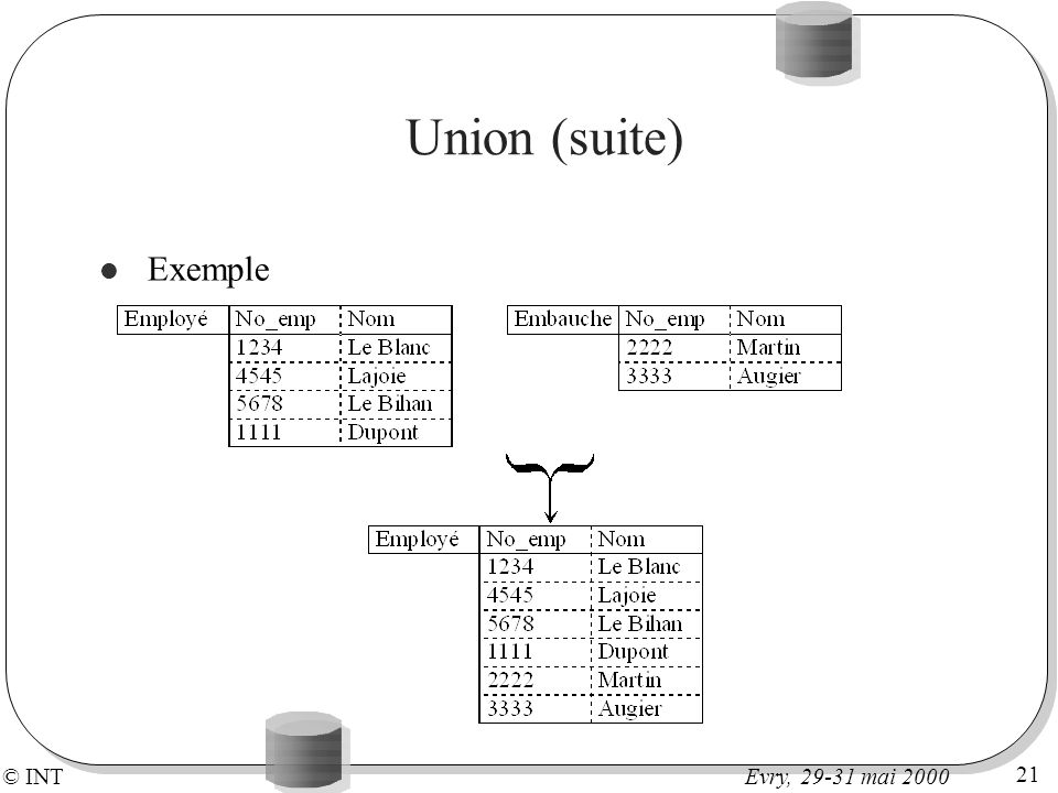 Union (suite) Exemple