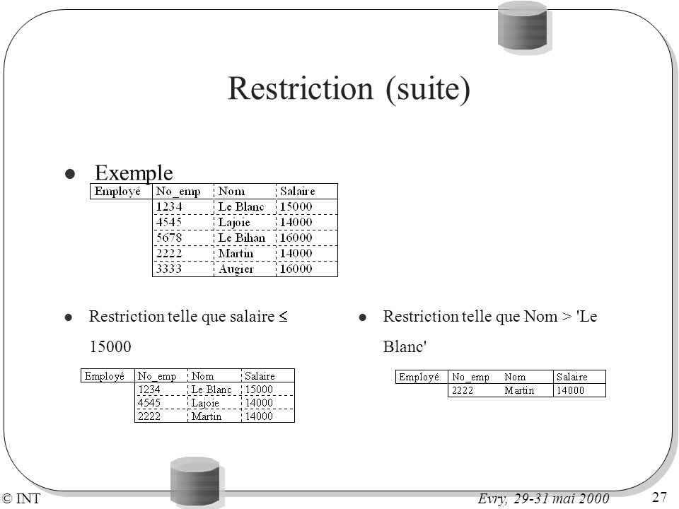 Restriction (suite) Exemple Restriction telle que salaire  15000