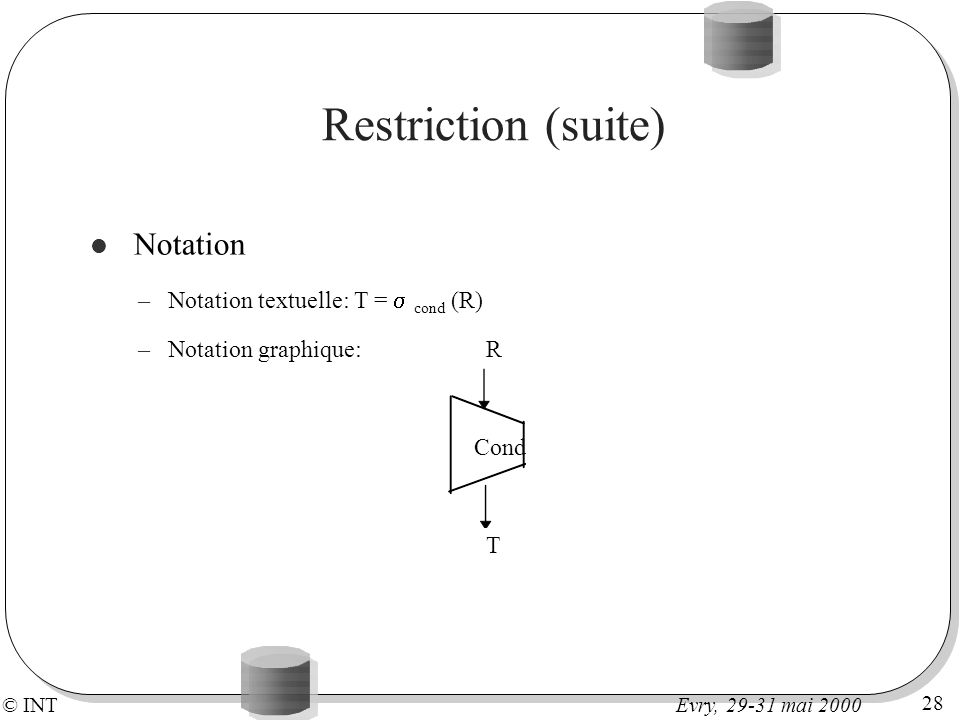Restriction (suite) Notation Notation textuelle: T =  cond (R)