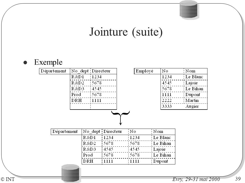 Jointure (suite) Exemple