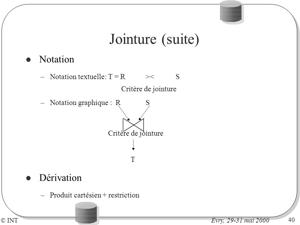 Jointure (suite) Notation Dérivation