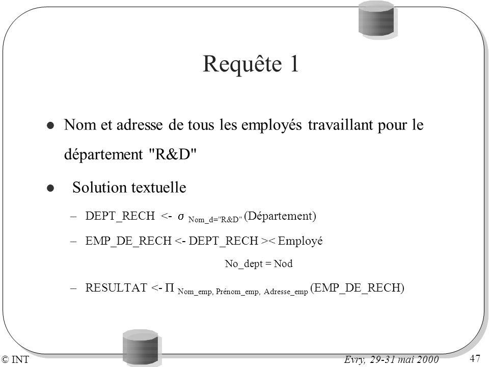 Requête 1Nom et adresse de tous les employés travaillant pour le département R&D Solution textuelle.