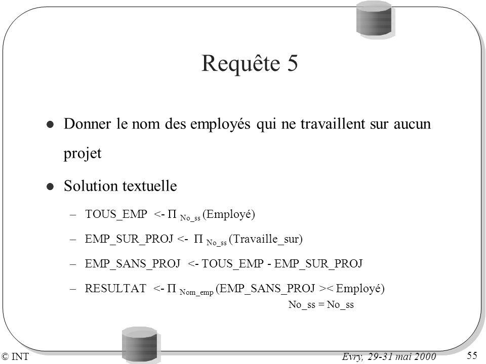 Requête 5Donner le nom des employés qui ne travaillent sur aucun projet. Solution textuelle. TOUS_EMP <-  No_ss (Employé)