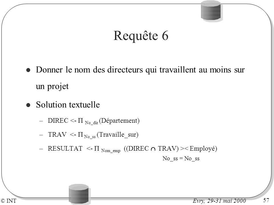 Requête 6Donner le nom des directeurs qui travaillent au moins sur un projet. Solution textuelle. DIREC <-  No_dir (Département)