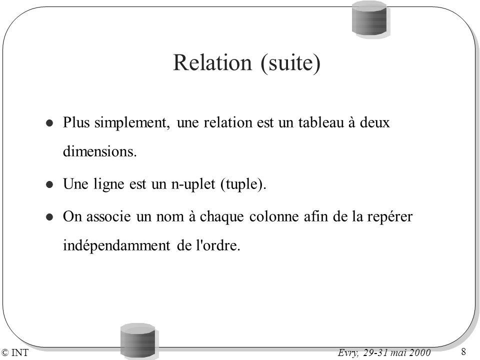 Relation (suite)Plus simplement, une relation est un tableau à deux dimensions. Une ligne est un n-uplet (tuple).