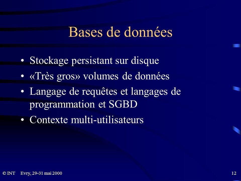Bases de données Stockage persistant sur disque