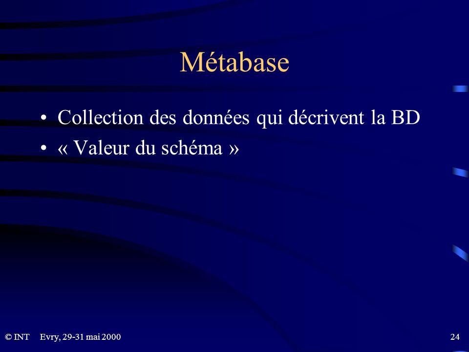Métabase Collection des données qui décrivent la BD