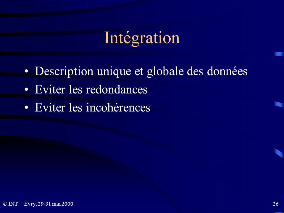 Intégration Description unique et globale des données